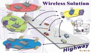 wireless ptp links